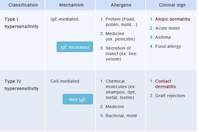 dermatitis treatment steroid cream